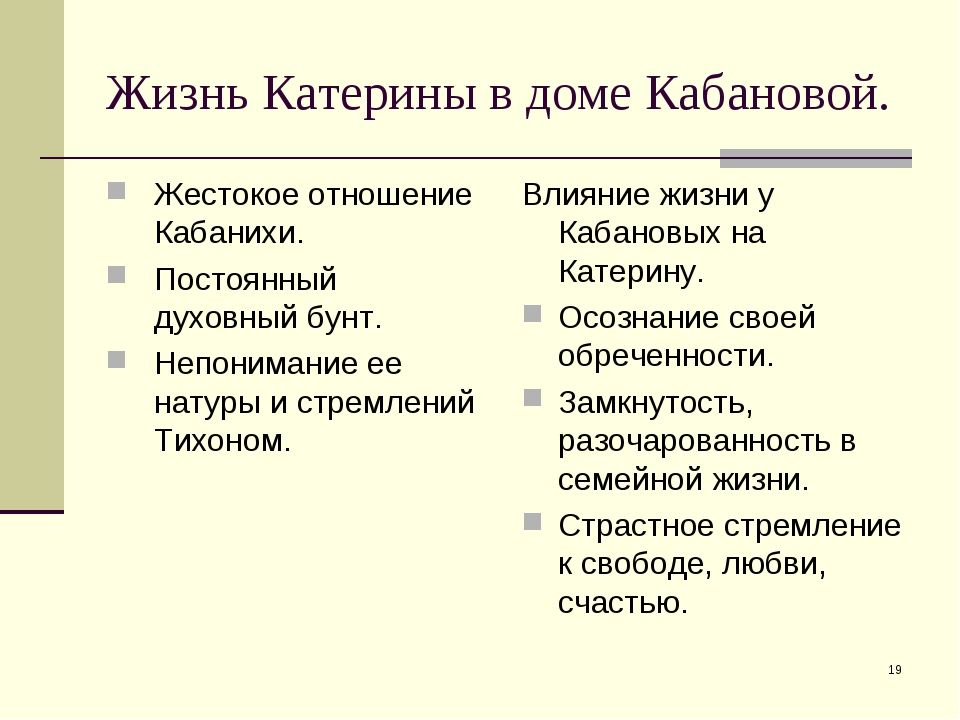 * Жизнь Катерины в доме Кабановой. Жестокое отношение Кабанихи. Постоянный ду...