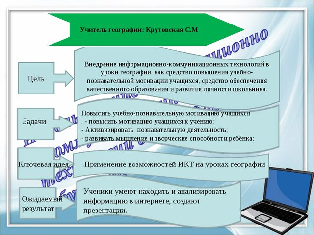 Внедрение информационно-коммуникационных технологий в уроки географии как сре...