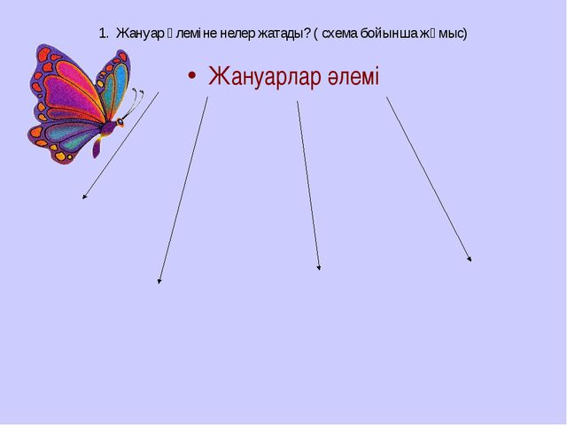 1. Жануар әлеміне нелер жатады? ( схема бойынша жұмыс) Жануарлар әлемі