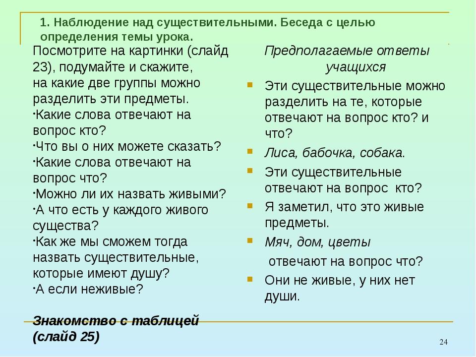 Посмотрите на картинки (слайд 23), подумайте и скажите, на какие две группы м...