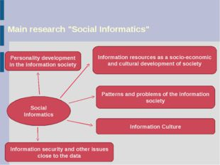Social Informatics Information Culture Information security and other issues