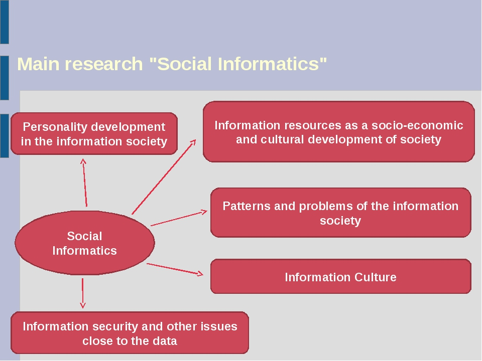 Social Informatics Information Culture Information security and other issues...