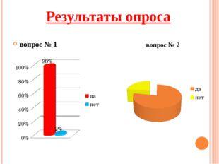 Результаты опроса вопрос № 1