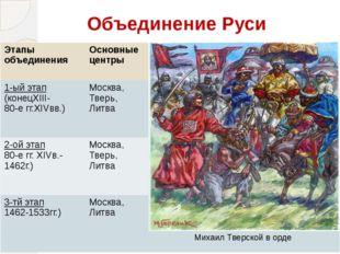 Объединение Руси Михаил Тверской в орде Этапы объединения Основные центры Хар