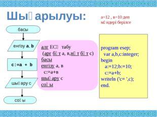 Ұзындығы а-ға тең, ені в-болатын тіктөртбұрыштың ауданын анықтайтын алгоритмі