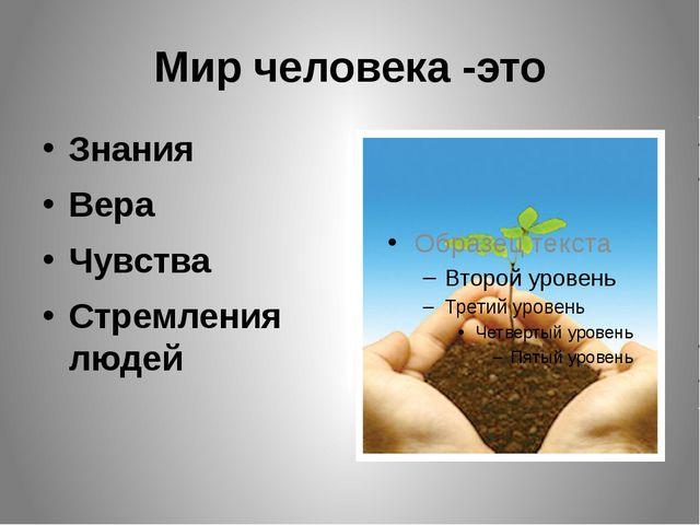 Мир человека -это Знания Вера Чувства Стремления людей