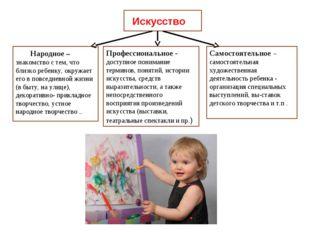 Искусство Народное – знакомство с тем, что близко ребенку, окружает его в пов
