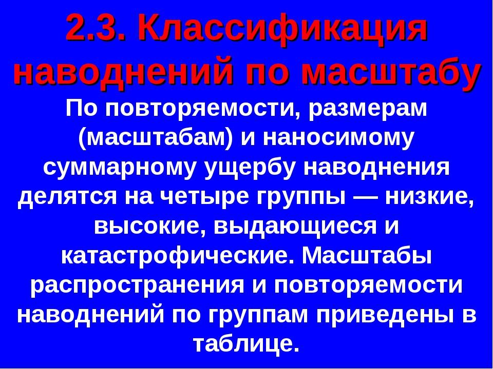 2.3. Классификация наводнений по масштабу По повторяемости, размерам (масштаб...
