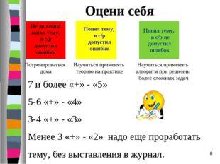 Оцени себя 7 и более «+» - «5» 5-6 «+» - «4» 3-4 «+» - «3» Менее 3 «+» - «2»