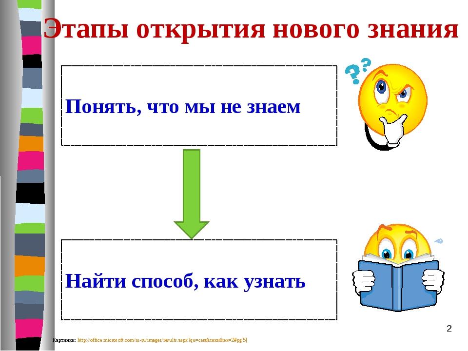 Этапы открытия нового знания Картинки: http://office.microsoft.com/ru-ru/imag...