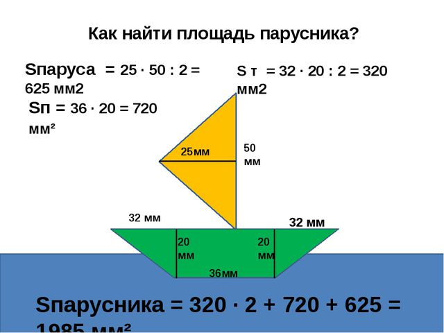 Рефлексия Я вспомнил формулы площади фигур. Я получил новые знания. Я научилс...