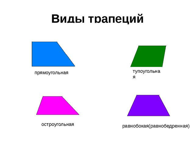 Виды трапеций прямоугольная тупоугольная остроугольная равнобокая(равнобедрен...