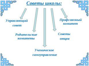 Советы школы: Ученическое самоуправление Родительские комитеты Советы отцов П