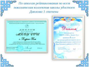 По итогам рейтингования по всем показателям коллектив школы удостоен Диплома