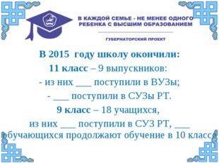 В 2015 году школу окончили: 11 класс – 9 выпускников: - из них ___ поступили