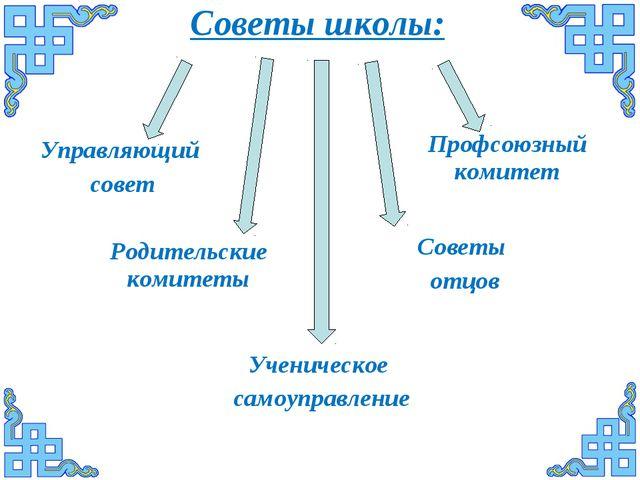 Советы школы: Ученическое самоуправление Родительские комитеты Советы отцов П...