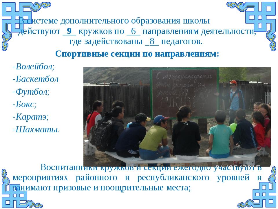 В системе дополнительного образования школы действуют _9_ кружков по _6_ напр...