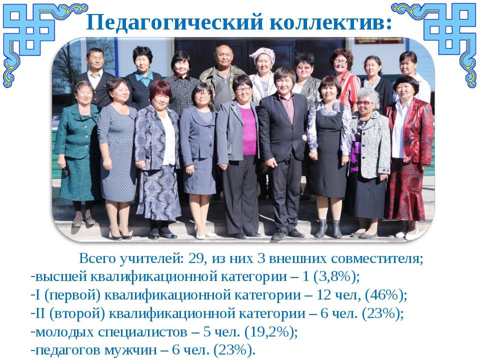 Всего учителей: 29, из них 3 внешних совместителя; высшей квалификационной...