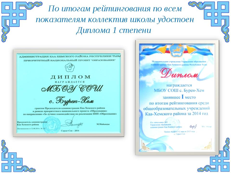 По итогам рейтингования по всем показателям коллектив школы удостоен Диплома...