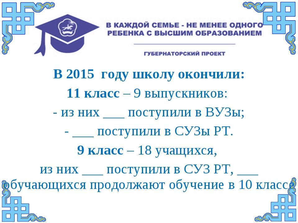 В 2015 году школу окончили: 11 класс – 9 выпускников: - из них ___ поступили...