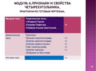 Вводная частьТеоретическая часть: 1.Формула Герона 2Теорема Пифагора. 3.Прям