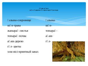 Сөздік жұмыс: жаңа сөздермен сөз тіркестерін құрастыру. қазына-сокровище шөп