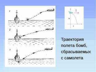 Траектория полета бомб, сбрасываемых с самолета