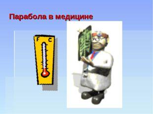 Парабола в медицине