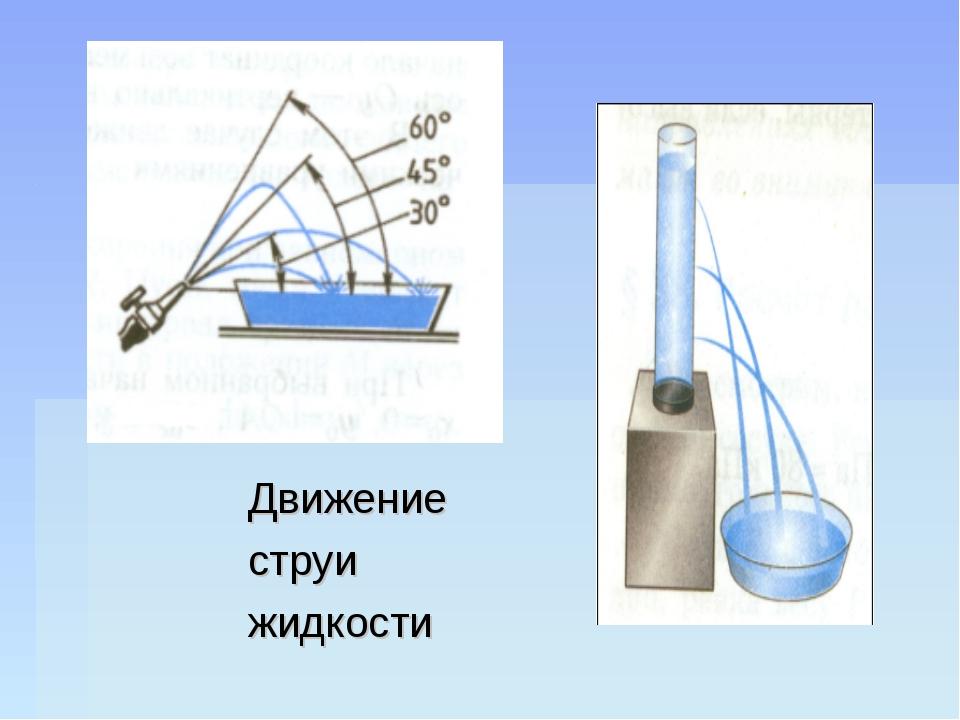 Движение струи жидкости