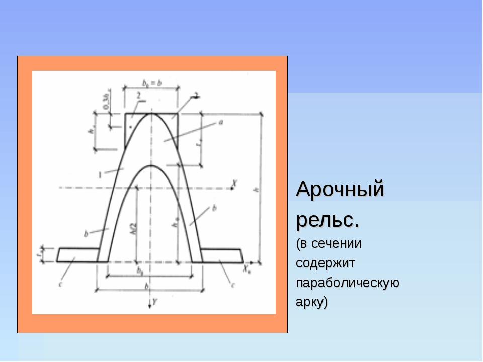 Арочный рельс. (в сечении содержит параболическую арку)