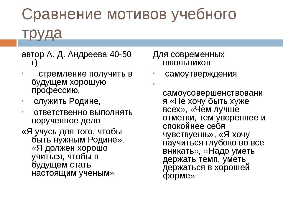 Сравнение мотивов учебного труда автор А. Д. Андреева 40-50 г) стремление пол...