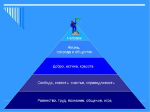 Равенство, труд, познание, общение, игра Свобода, совесть, счастье, справедли