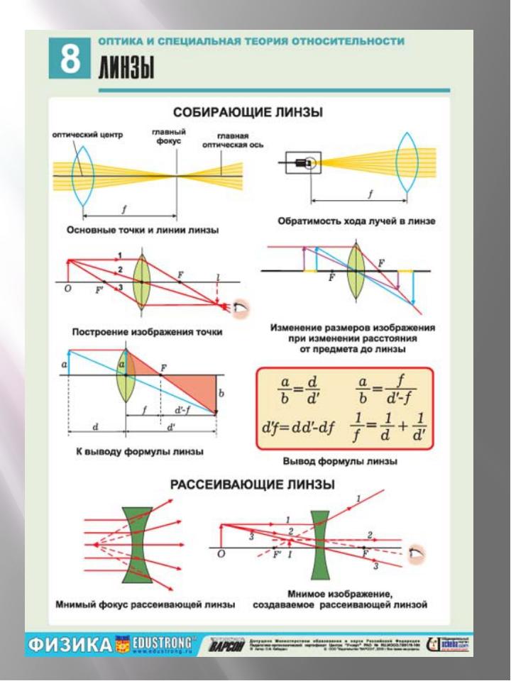 Getaclass - физика в опытах и экспериментах