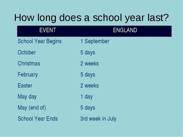 How long does a school year last? EVENT 	ENGLAND School Year Begins 	1 Septem...