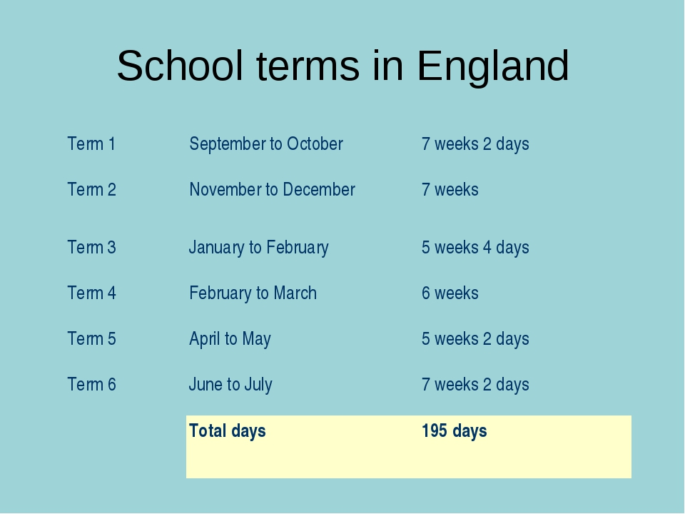 School terms in England Term 1 	September to October	7 weeks 2 days Term 2 	N...