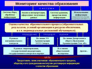 Мониторинг качества образования Система сбора, обработки информации С И С Т Е