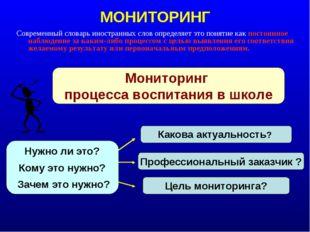 МОНИТОРИНГ Современный словарь иностранных слов определяет это понятие как по