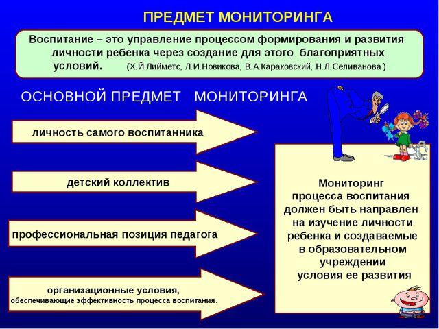 ПРЕДМЕТ МОНИТОРИНГА Воспитание – это управление процессом формирования и разв...