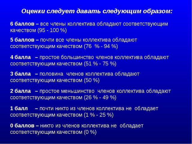 Оценки следует давать следующим образом: 6 баллов – все члены коллектива обла...