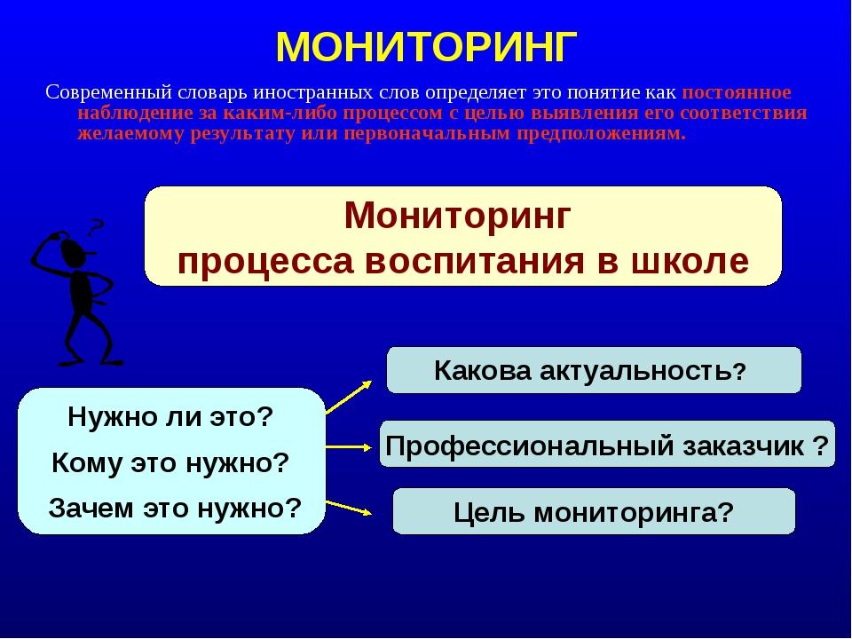 МОНИТОРИНГ Современный словарь иностранных слов определяет это понятие как по...