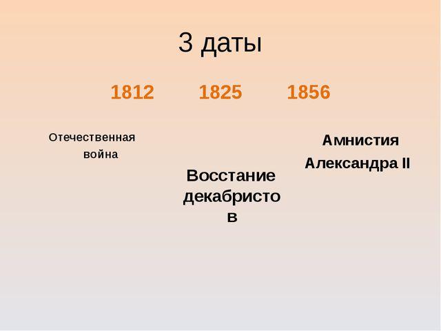 3 даты 181218251856 Отечественная война Амнистия Александра II Во...