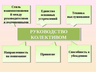 РУКОВОДСТВО КОЛЕКТИВОМ Стиль взаимоотношений между руководителями и подчиненн