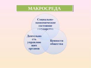 МАКРОСРЕДА