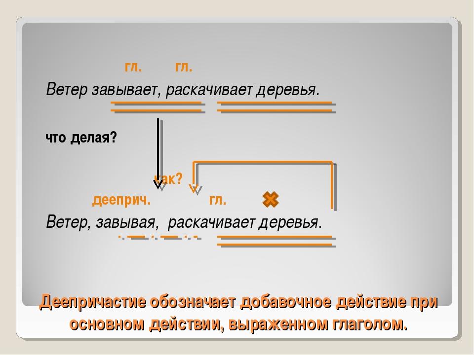 Деепричастие обозначает добавочное действие при основном действии, выраженном...