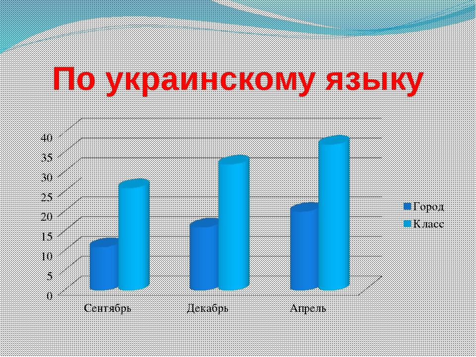 По украинскому языку
