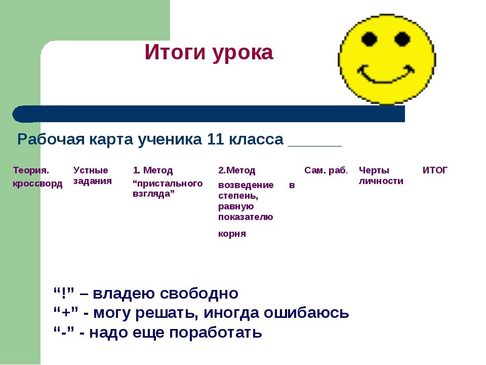 """Рабочая карта ученика 11 класса ______ Итоги урока """"!"""" – владею свободно """"+""""..."""