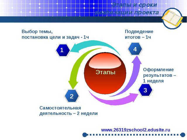 Этапы и сроки реализации проекта Этапы Самостоятельная деятельность – 2 недел...
