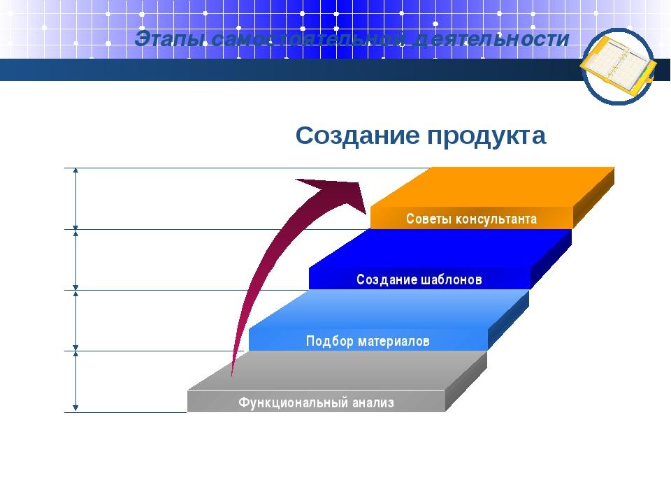 Этапы самостоятельной деятельности Создание продукта