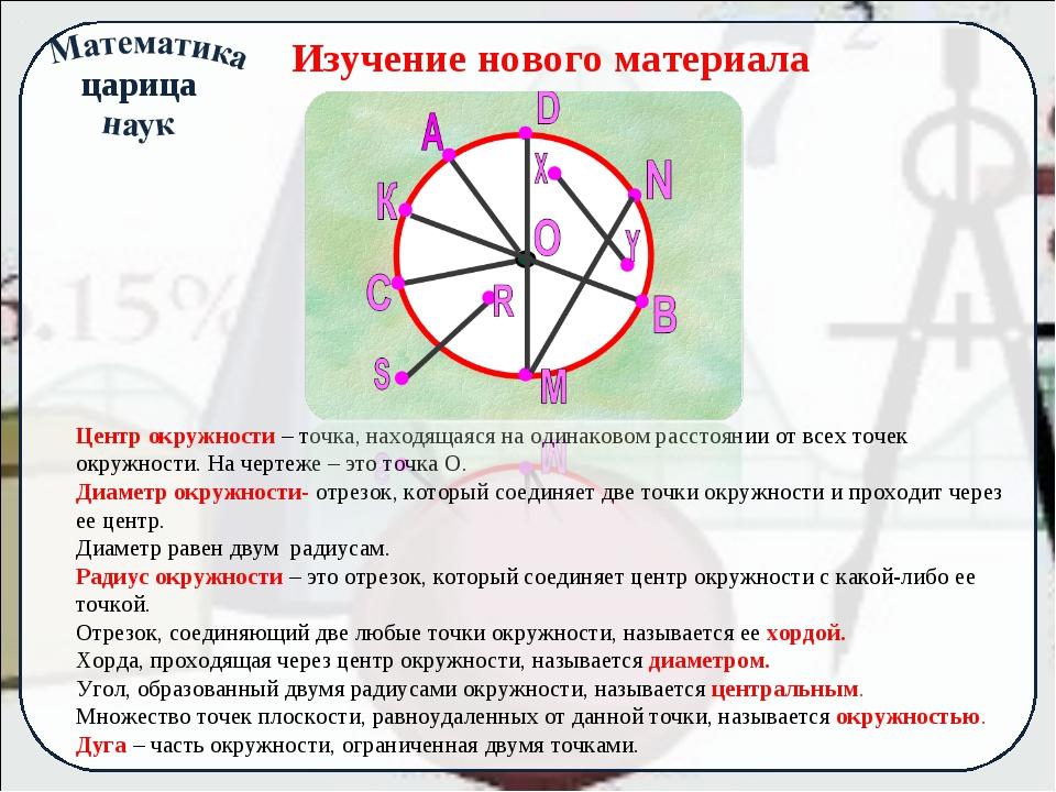 Центр окружности – точка, находящаяся на одинаковом расстоянии от всех точек...