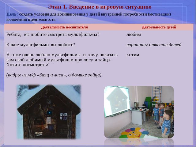 Этап 1. Введение в игровую ситуацию Цель: создать условия для возникновения у...